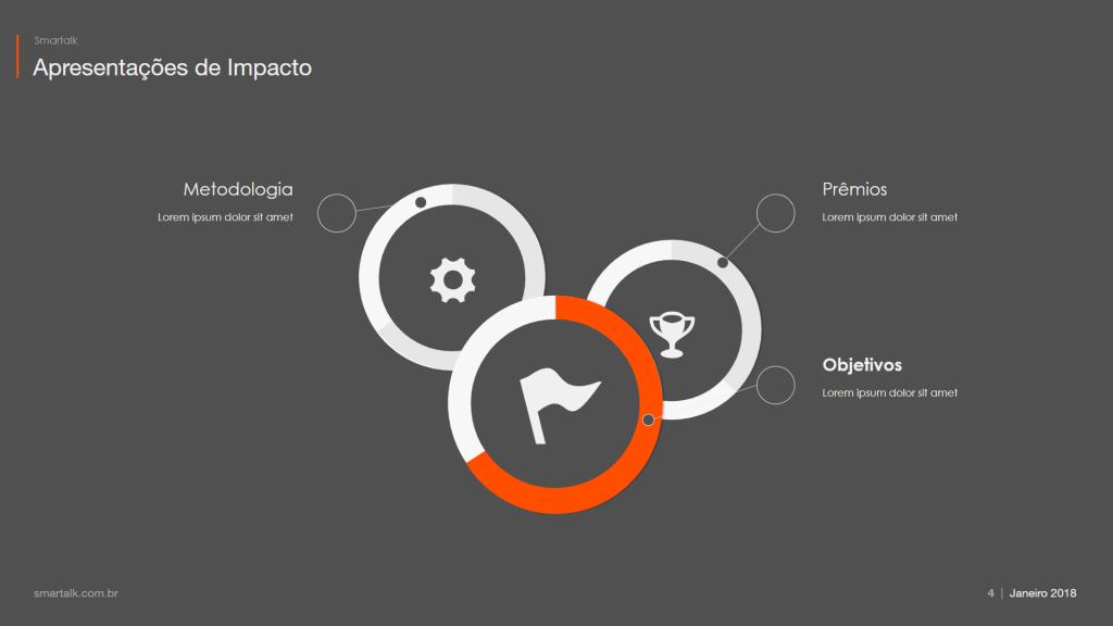Apresentação de Powerpoint profissional - Template de Apresentações para Negócios